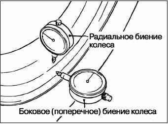 bienie-kolesa (5).jpg